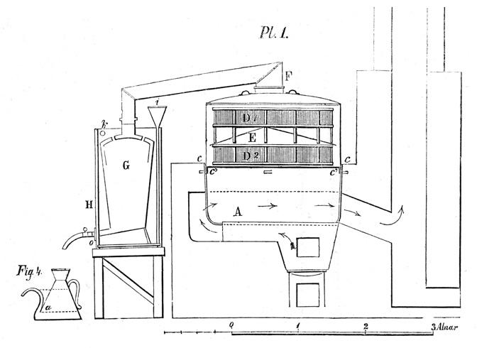 Ritning av en destillationsapparat som användes vid framställning av terpentin, ritad av Plagemann.